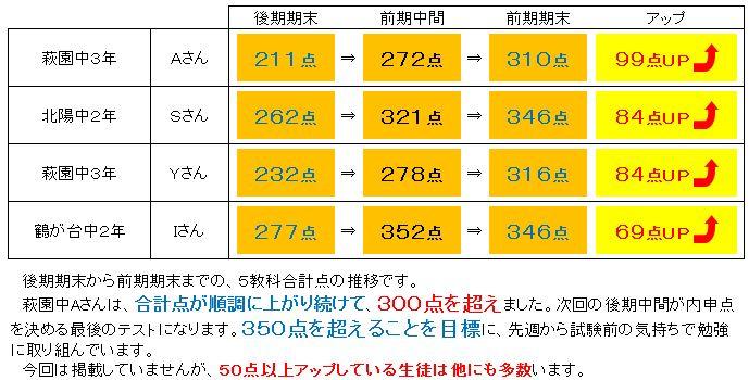 %e5%8d%8a%e5%b9%b4%e3%82%a2%e3%83%83%e3%83%97