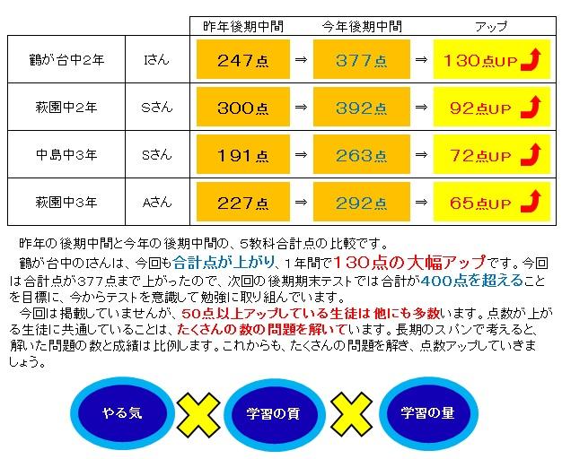 %e5%be%8c%e6%9c%9f%e4%b8%ad%e9%96%93%e3%81%8b%e3%82%89%e5%be%8c%e6%9c%9f%e4%b8%ad%e9%96%93
