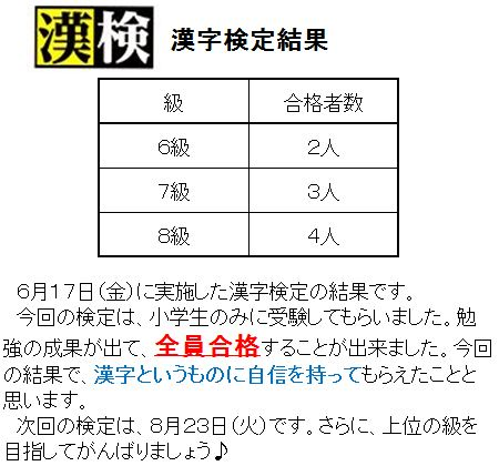 %e6%bc%a2%e5%ad%97%e6%a4%9c%e5%ae%9a2016%e5%b9%b46%e6%9c%88