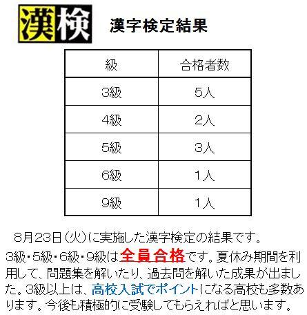 %e6%bc%a2%e5%ad%97%e6%a4%9c%e5%ae%9a8%e6%9c%88