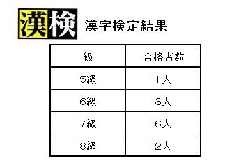 漢検HP用2017年1月
